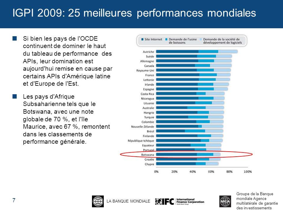 IGPI 2009: 25 meilleures performances mondiales