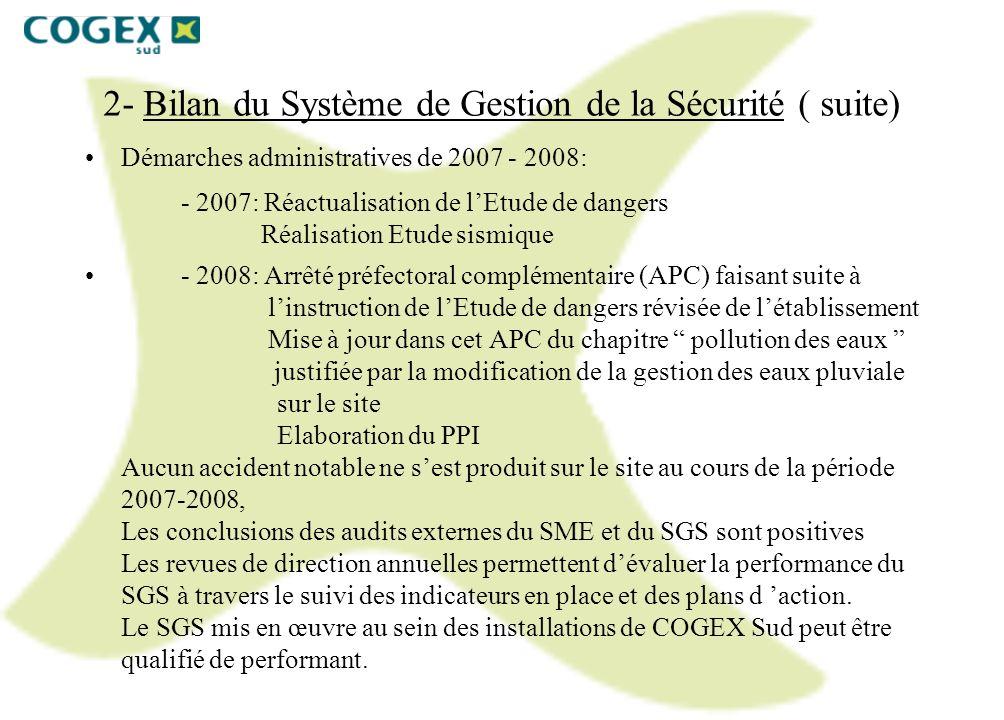 2- Bilan du Système de Gestion de la Sécurité ( suite)