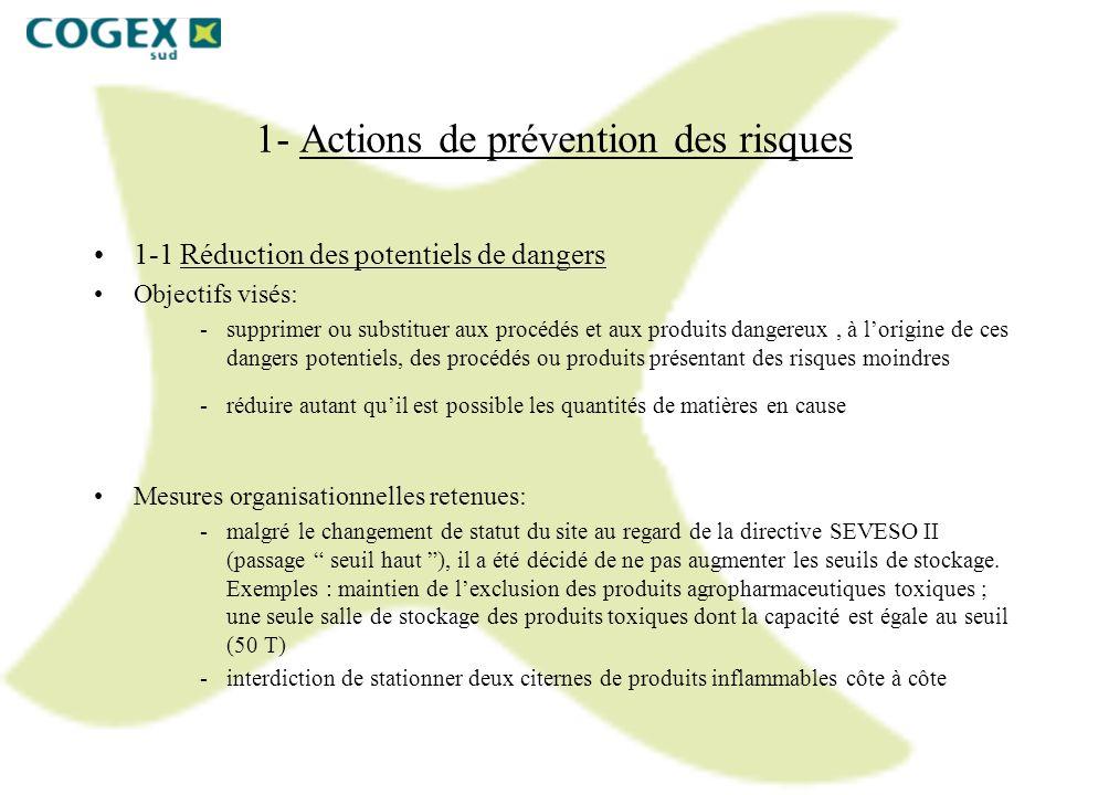 1- Actions de prévention des risques
