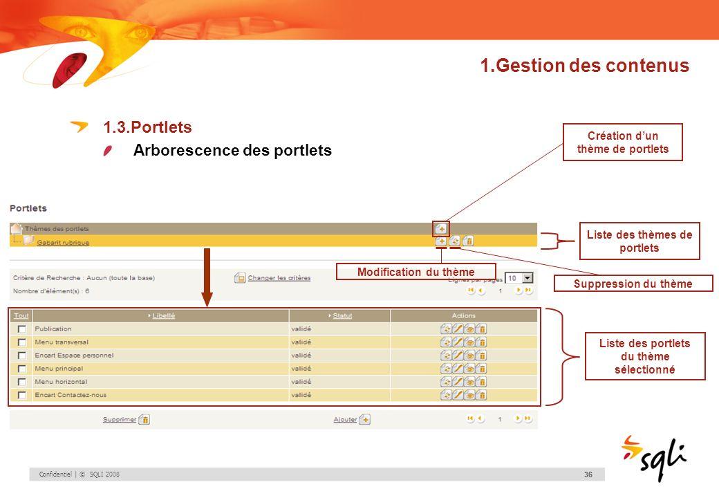 1.Gestion des contenus 1.3.Portlets Arborescence des portlets