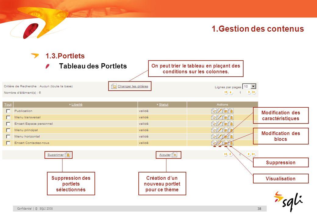1.Gestion des contenus 1.3.Portlets Tableau des Portlets