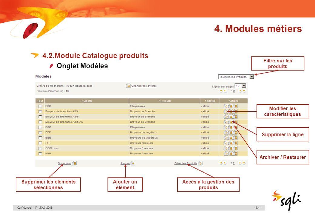 4. Modules métiers 4.2.Module Catalogue produits Onglet Modèles