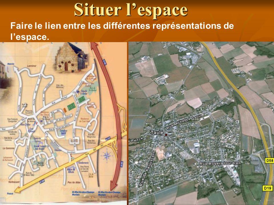 Situer l'espace Faire le lien entre les différentes représentations de l'espace.