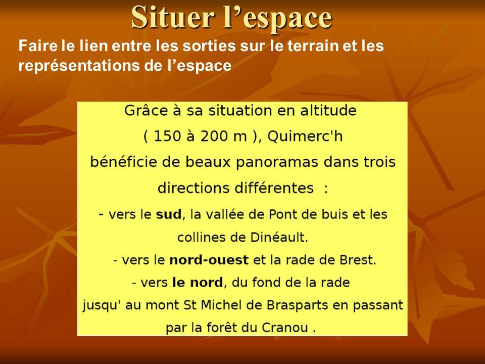 Situer l'espace Faire le lien entre les sorties sur le terrain et les représentations de l'espace