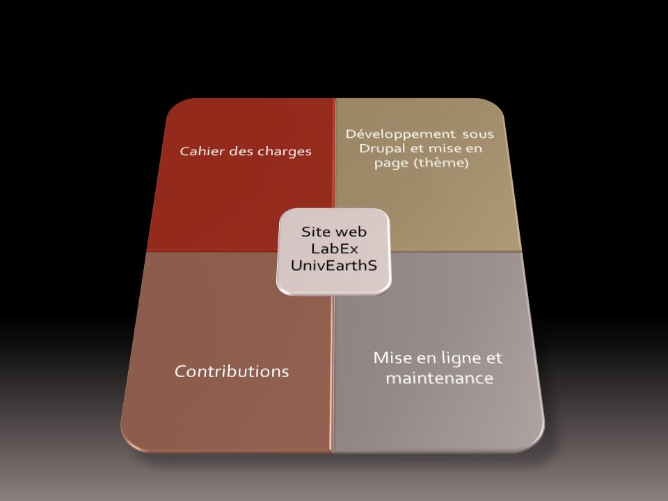 Site web LabEx UnivEarthS Cahier des charges