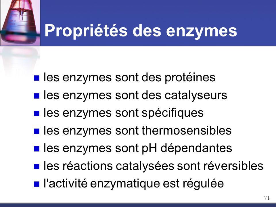 Propriétés des enzymes