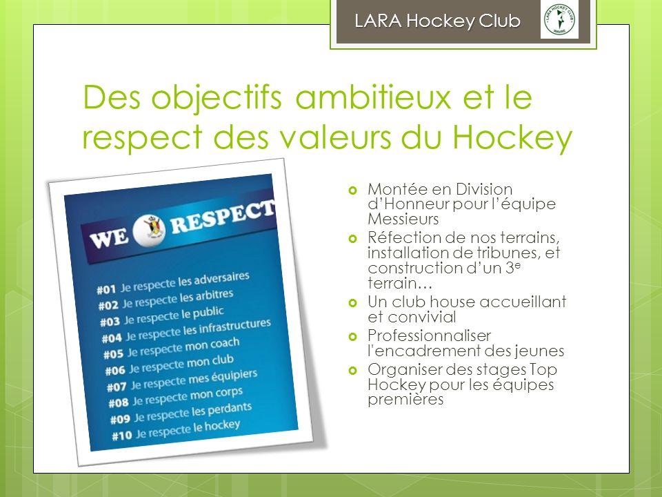 Des objectifs ambitieux et le respect des valeurs du Hockey