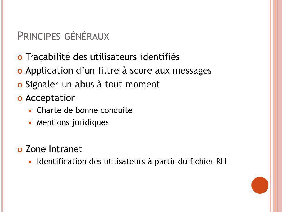 Principes généraux Traçabilité des utilisateurs identifiés