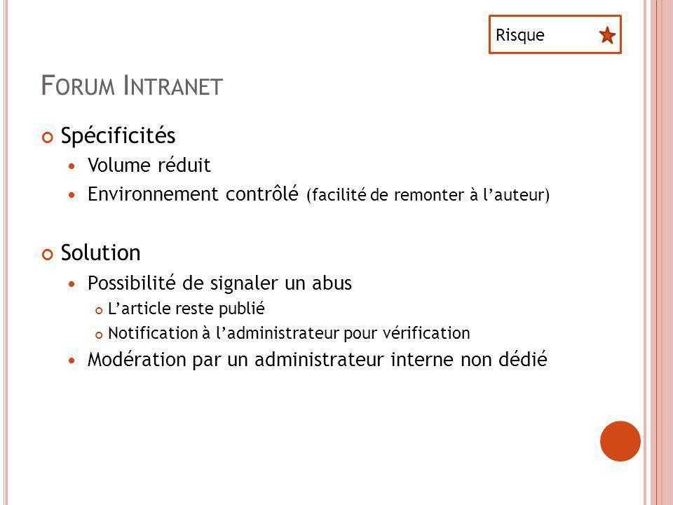 Forum Intranet Spécificités Solution Volume réduit