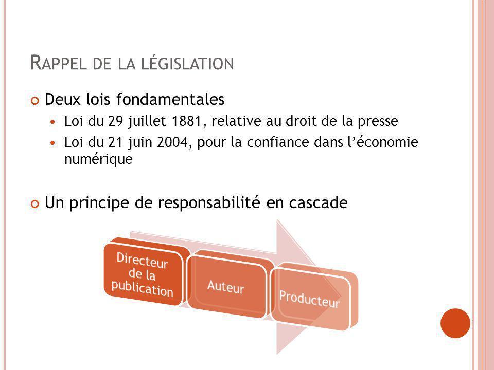 Rappel de la législation