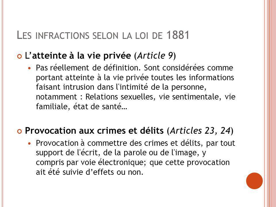 Les infractions selon la loi de 1881