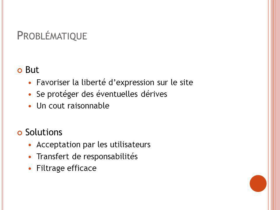 Problématique But Solutions