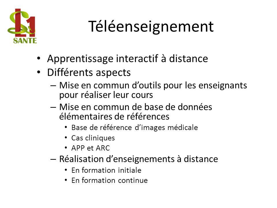 Téléenseignement Apprentissage interactif à distance