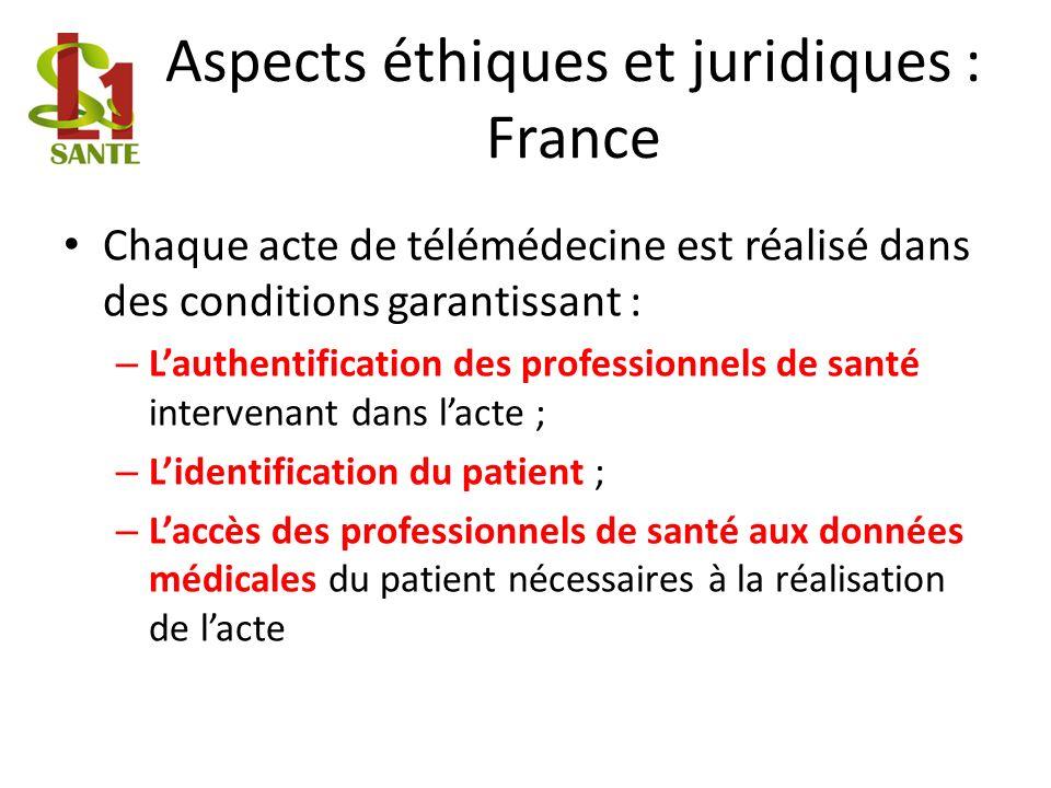Aspects éthiques et juridiques : France