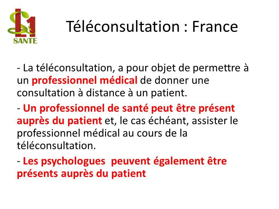 Téléconsultation : France