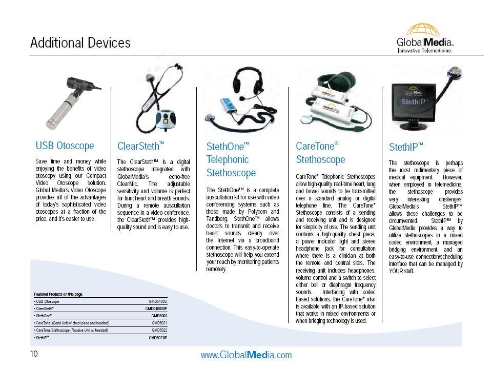 Additional Devices