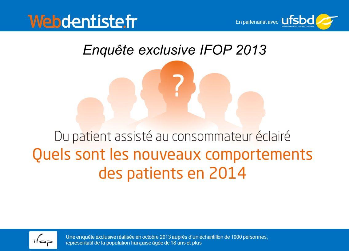 Enquête exclusive IFOP 2013