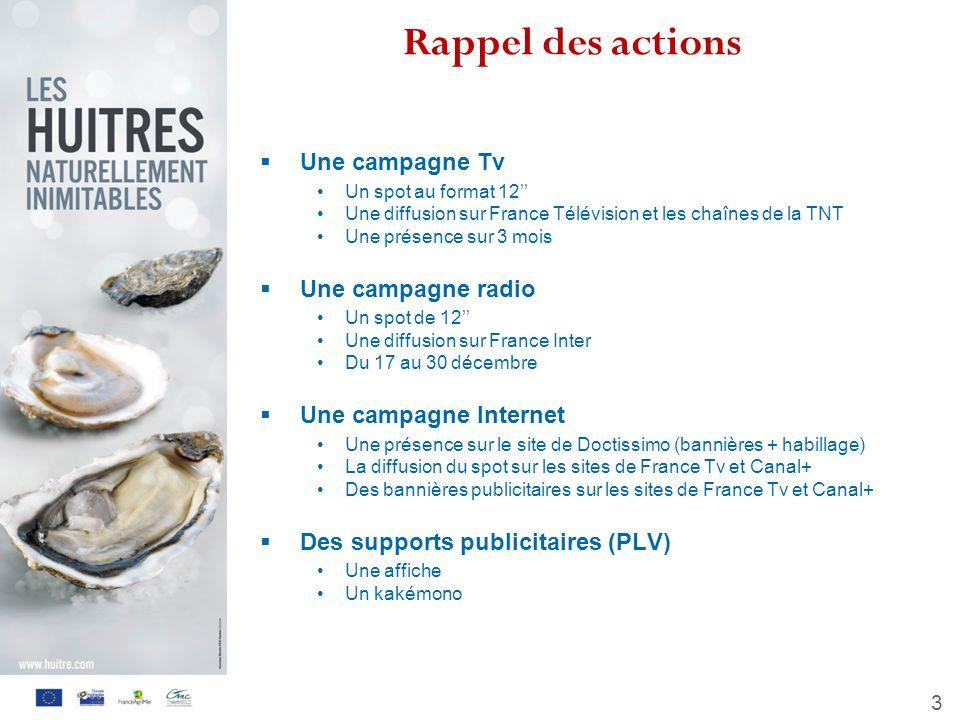 Rappel des actions Une campagne Tv Une campagne radio