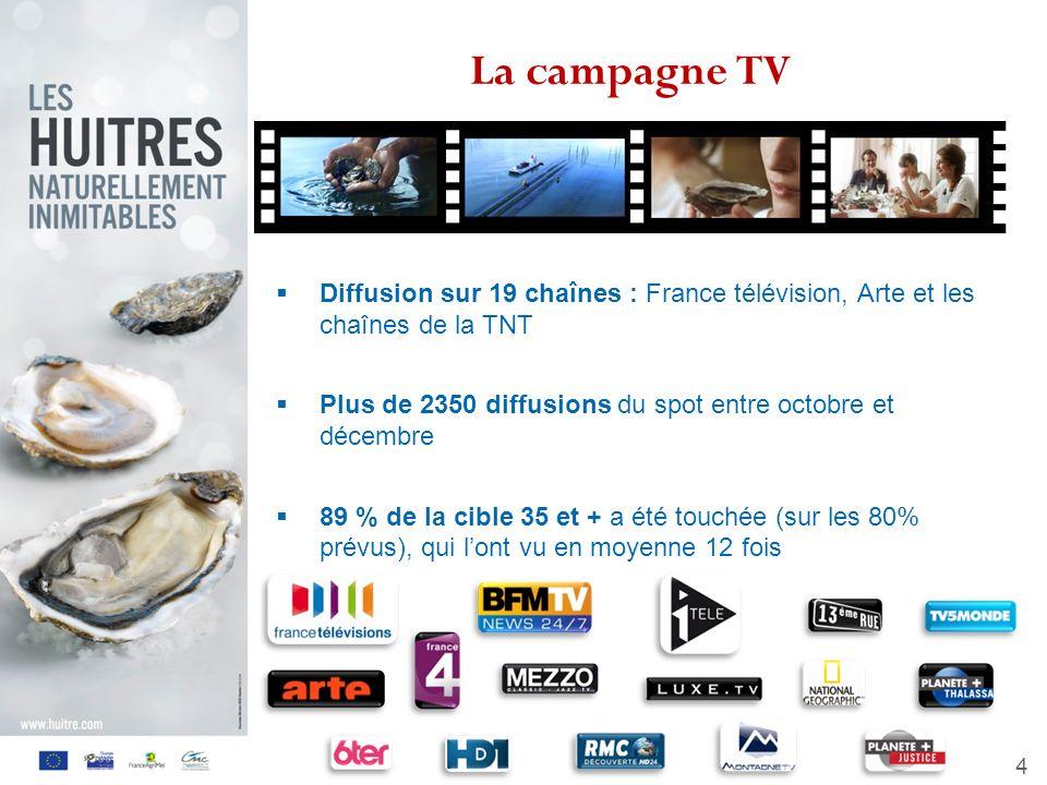 La campagne TV Diffusion sur 19 chaînes : France télévision, Arte et les chaînes de la TNT.