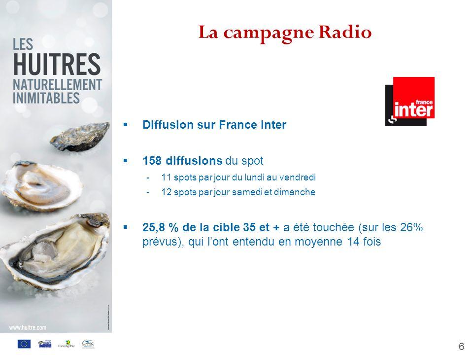 La campagne Radio Diffusion sur France Inter 158 diffusions du spot
