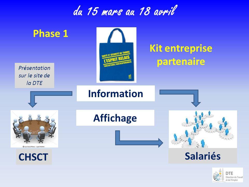 Kit entreprise partenaire