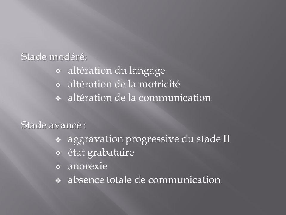Stade modéré: altération du langage. altération de la motricité. altération de la communication. Stade avancé :