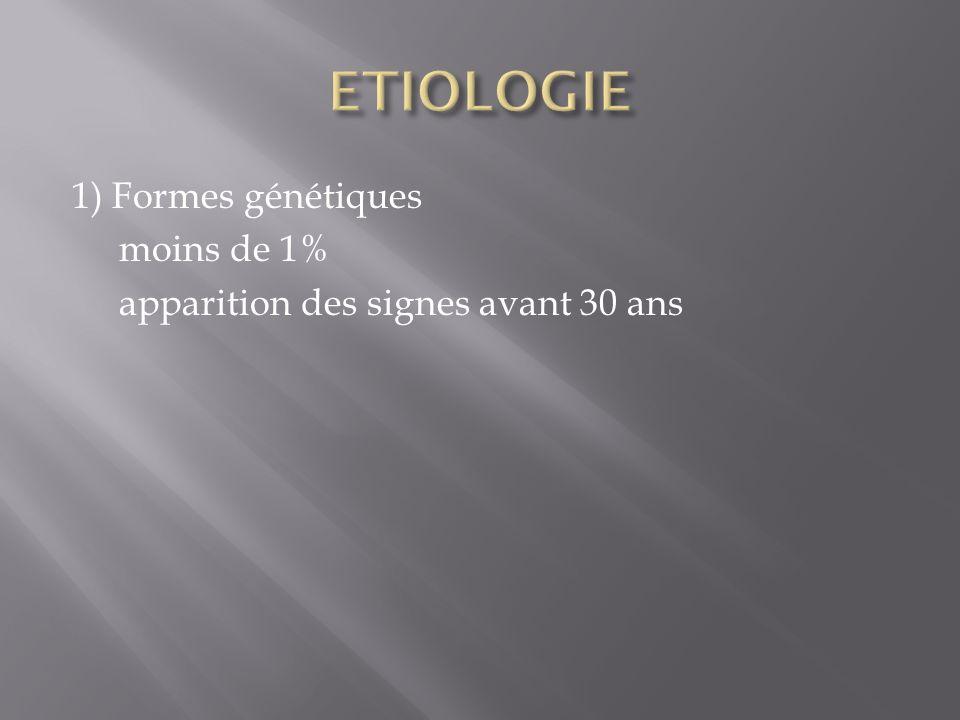 ETIOLOGIE 1) Formes génétiques moins de 1% apparition des signes avant 30 ans