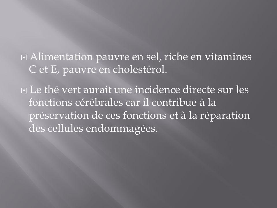 Alimentation pauvre en sel, riche en vitamines C et E, pauvre en cholestérol.