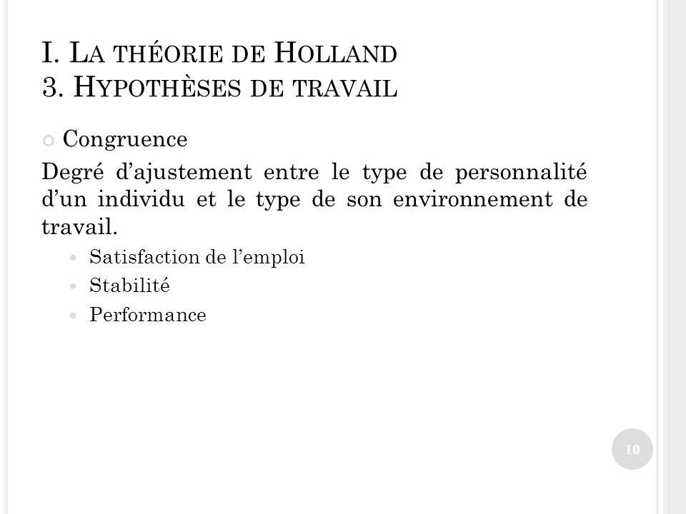 I. La théorie de Holland 3. Hypothèses de travail