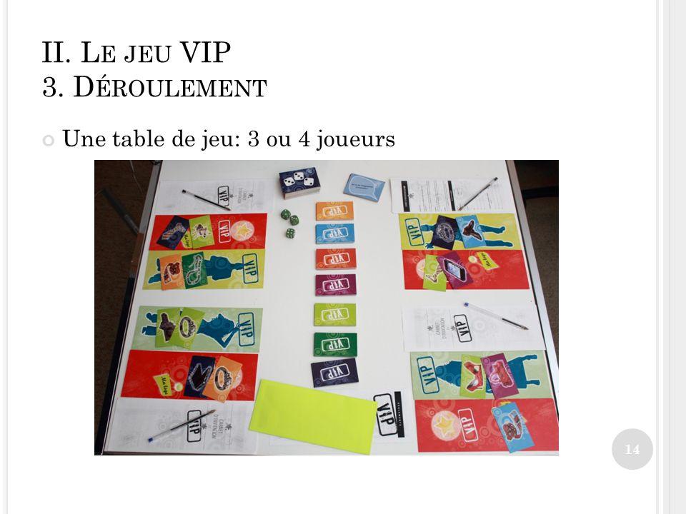 II. Le jeu VIP 3. Déroulement