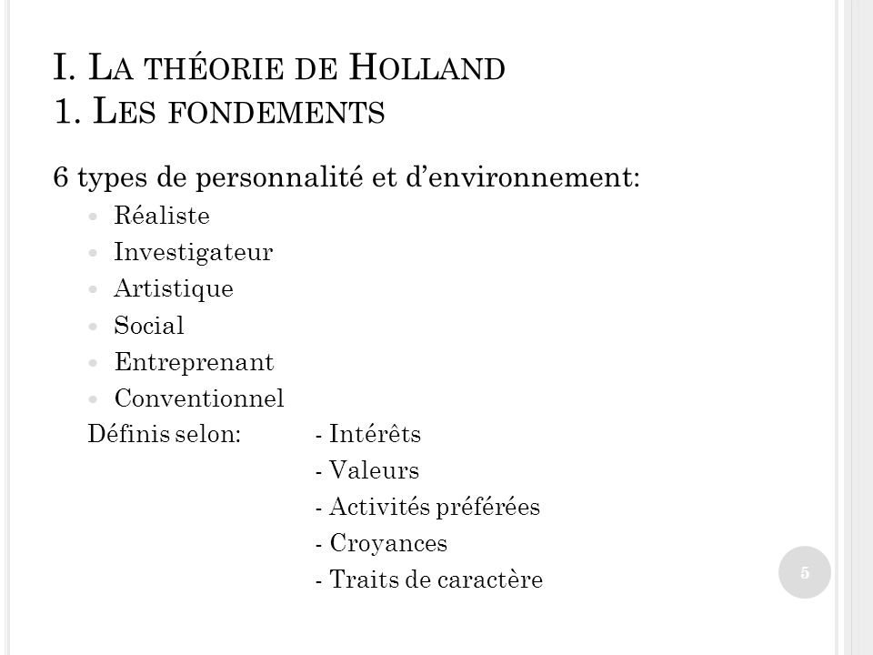 I. La théorie de Holland 1. Les fondements