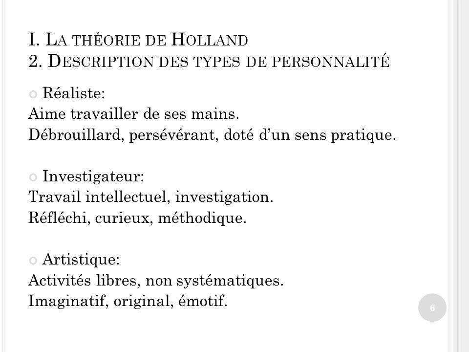 I. La théorie de Holland 2. Description des types de personnalité