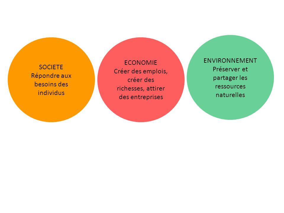 Préserver et partager les ressources naturelles SOCIETE