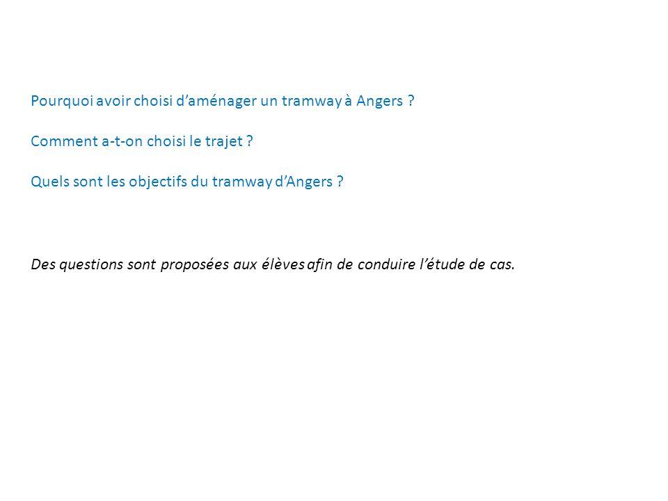 Pourquoi avoir choisi d'aménager un tramway à Angers
