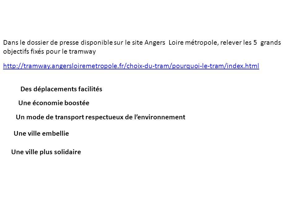 Dans le dossier de presse disponible sur le site Angers Loire métropole, relever les 5 grands objectifs fixés pour le tramway
