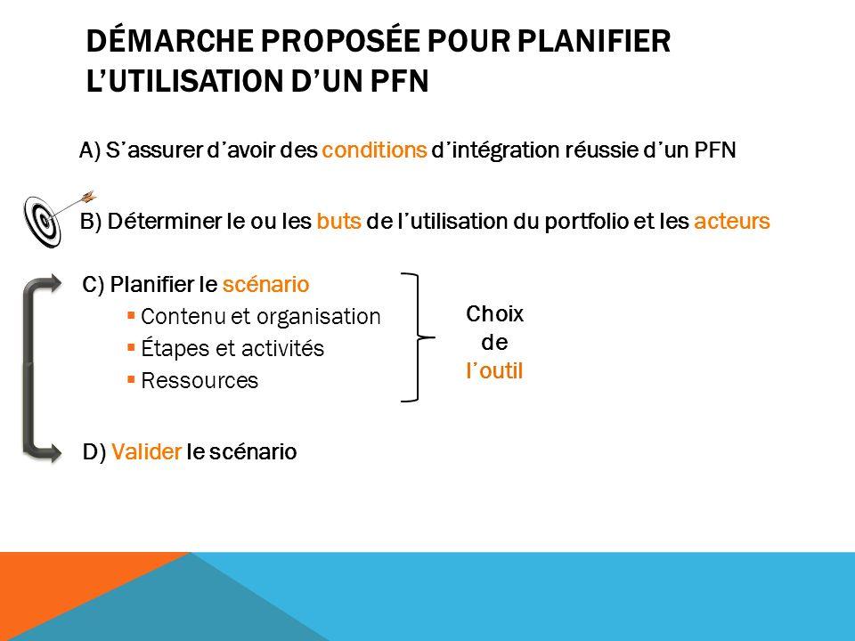 Démarche proposée pour planifier l'utilisation d'un PFN