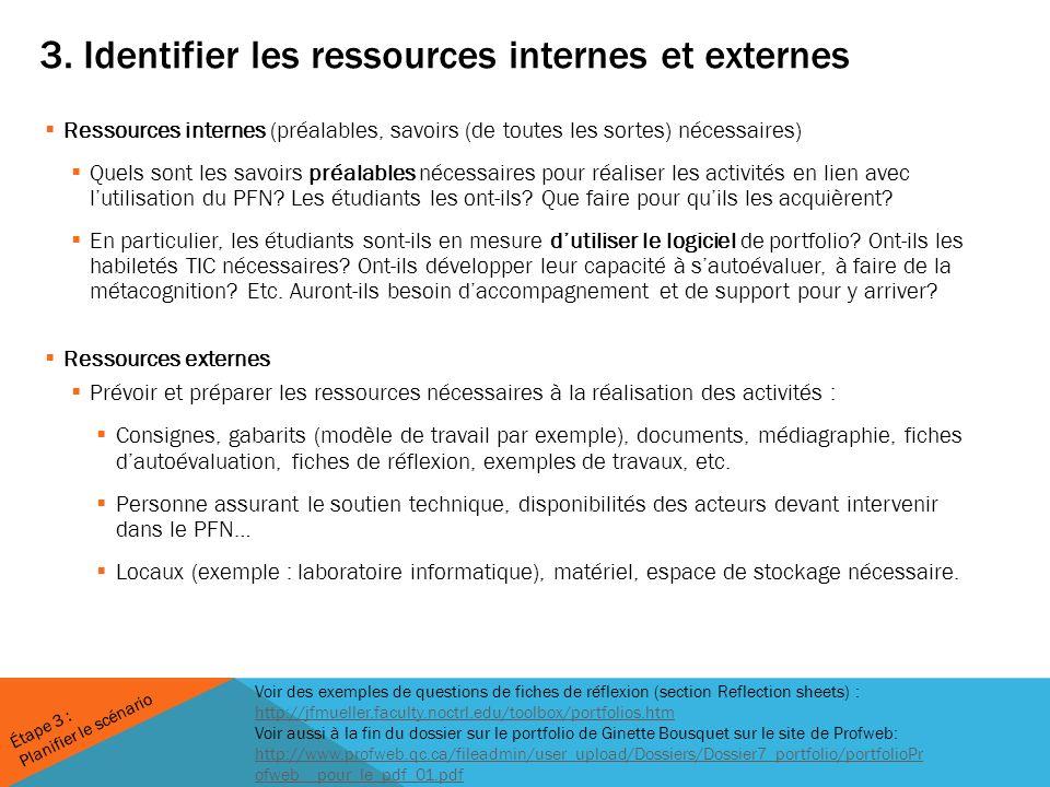 3. Identifier les ressources internes et externes