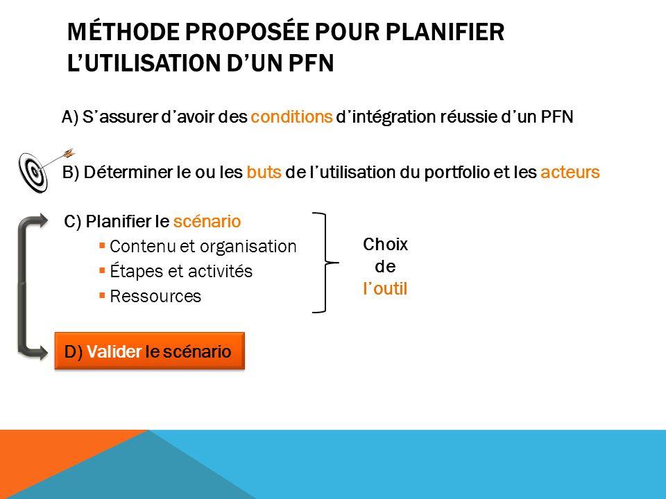 Méthode proposée pour planifier l'utilisation d'un PFN