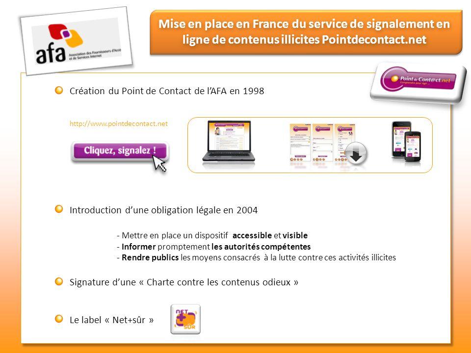 Mise en place en France du service de signalement en ligne de contenus illicites Pointdecontact.net