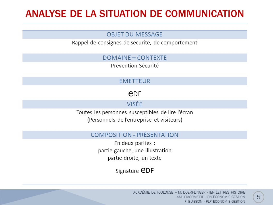 ANALYSE DE LA SITUATION DE COMMUNICATION