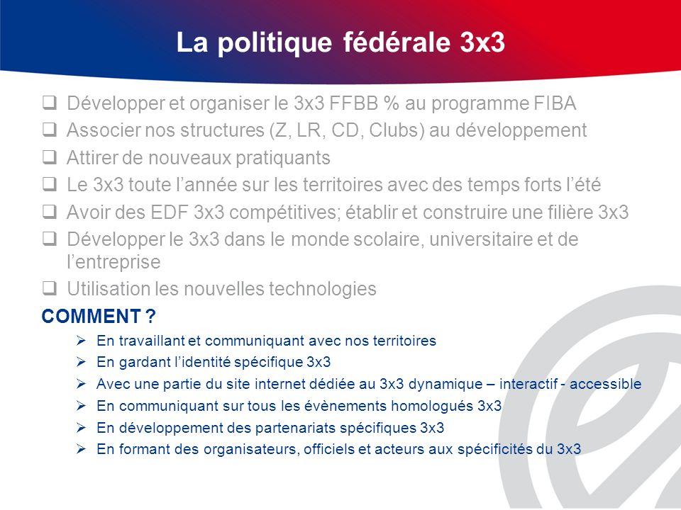 La politique fédérale 3x3