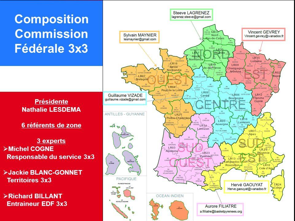 Composition Commission Fédérale 3x3