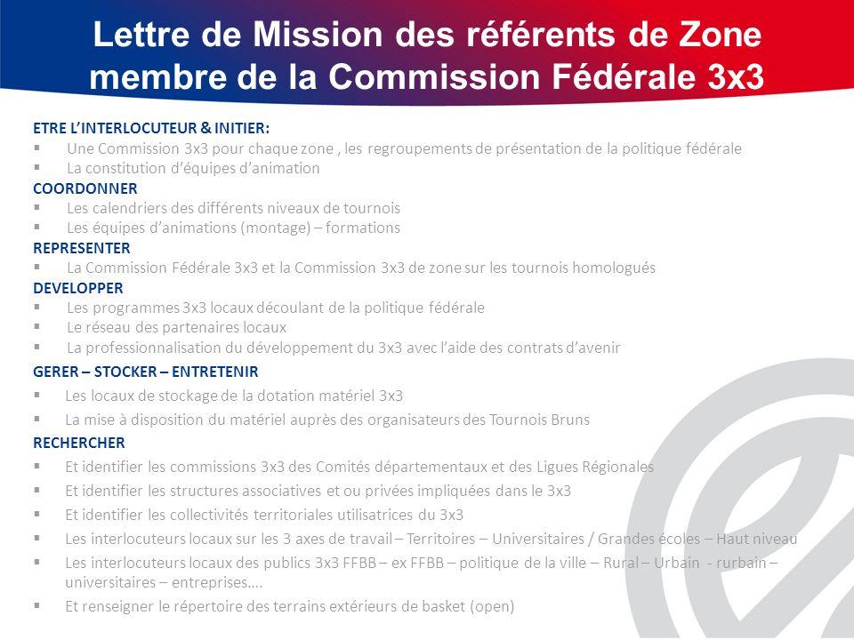 Lettre de Mission des référents de Zone membre de la Commission Fédérale 3x3