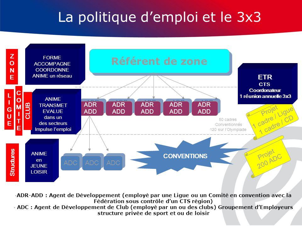 La politique d'emploi et le 3x3