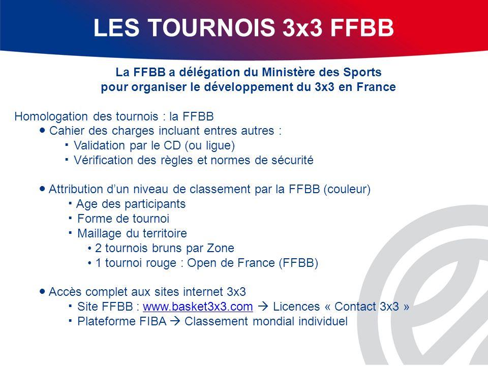 LES TOURNOIS 3x3 FFBB La FFBB a délégation du Ministère des Sports