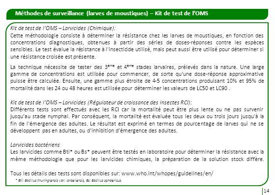 Méthodes de surveillance (larves de moustiques) – Kit de test de l'OMS