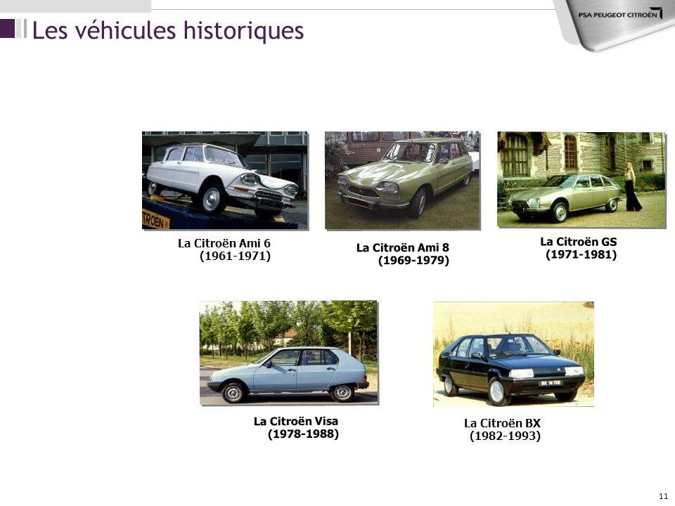 Les véhicules historiques