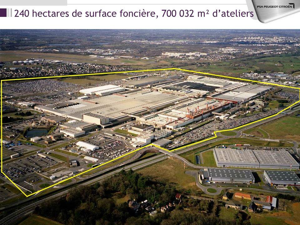 240 hectares de surface foncière, 700 032 m² d'ateliers