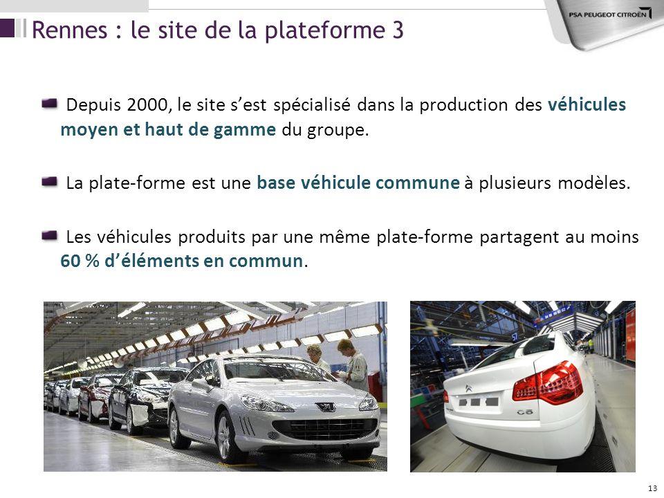 Rennes : le site de la plateforme 3