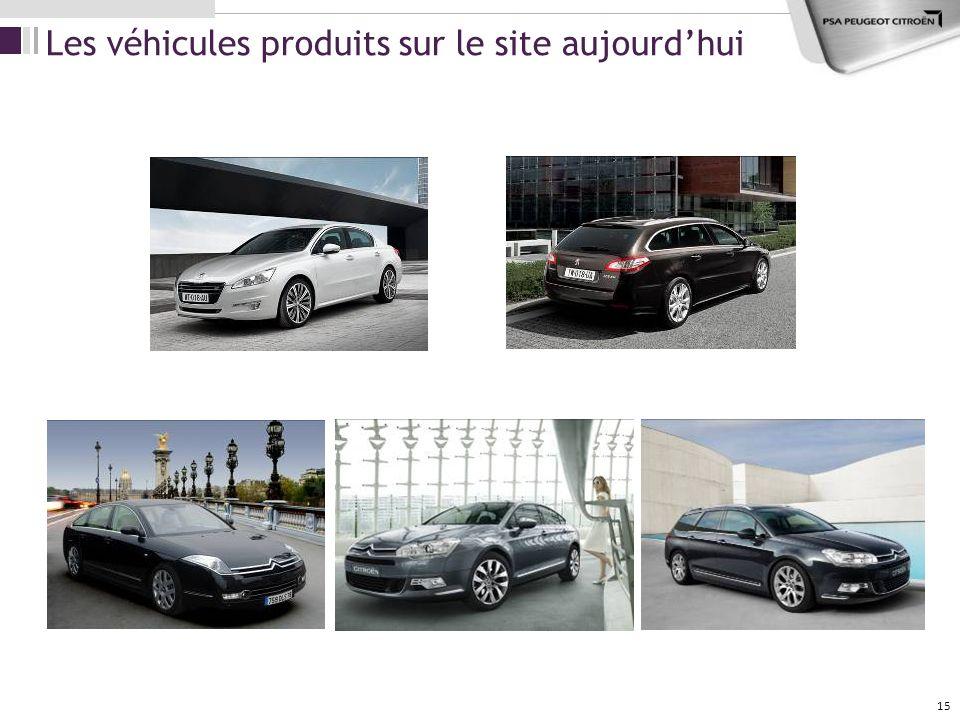 Les véhicules produits sur le site aujourd'hui
